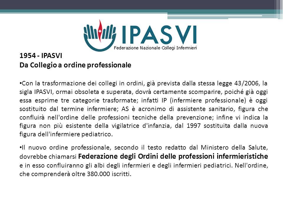 L organizzazione e il funzionamento Attualmente, ogni provincia italiana ha una sede operativa autonoma del Collegio Ipasvi.