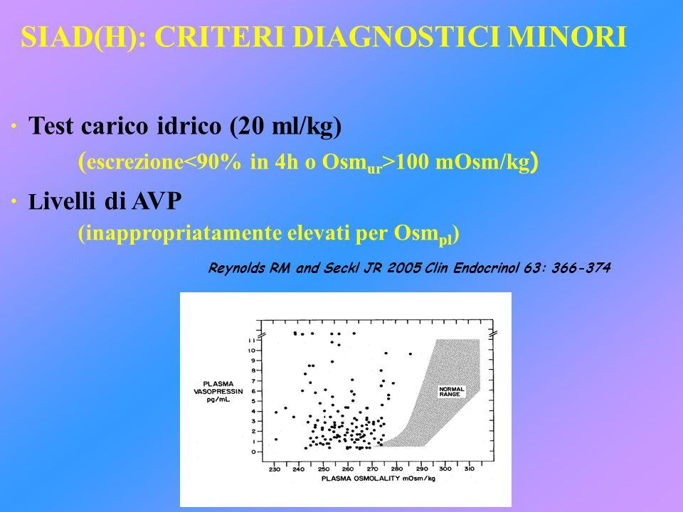 Test carico idrico (20 ml/kg) ( escrezione 100 mOsm/kg ) L ivelli di AVP (inappropriatamente elevati per Osm pl ) Reynolds RM and Seckl JR 2005 Clin E