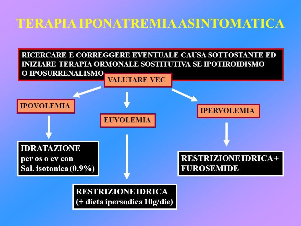 TERAPIA IPONATREMIA ASINTOMATICA RICERCARE E CORREGGERE EVENTUALE CAUSA SOTTOSTANTE ED INIZIARE TERAPIA ORMONALE SOSTITUTIVA SE IPOTIROIDISMO O IPOSUR