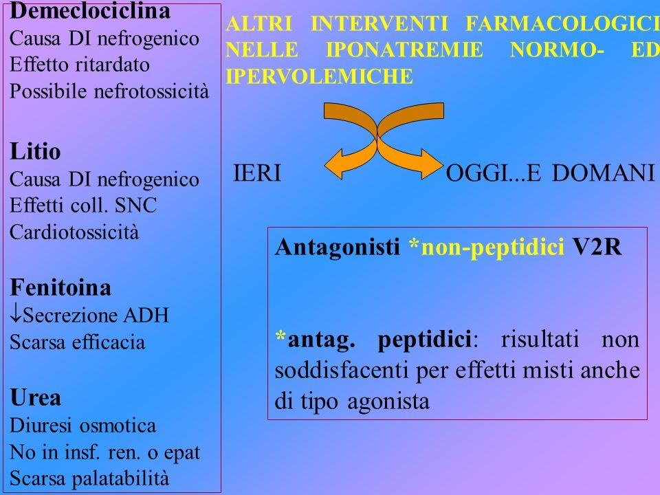 ALTRI INTERVENTI FARMACOLOGICI NELLE IPONATREMIE NORMO- ED IPERVOLEMICHE IERIOGGI...E DOMANI Demeclociclina Causa DI nefrogenico Effetto ritardato Pos