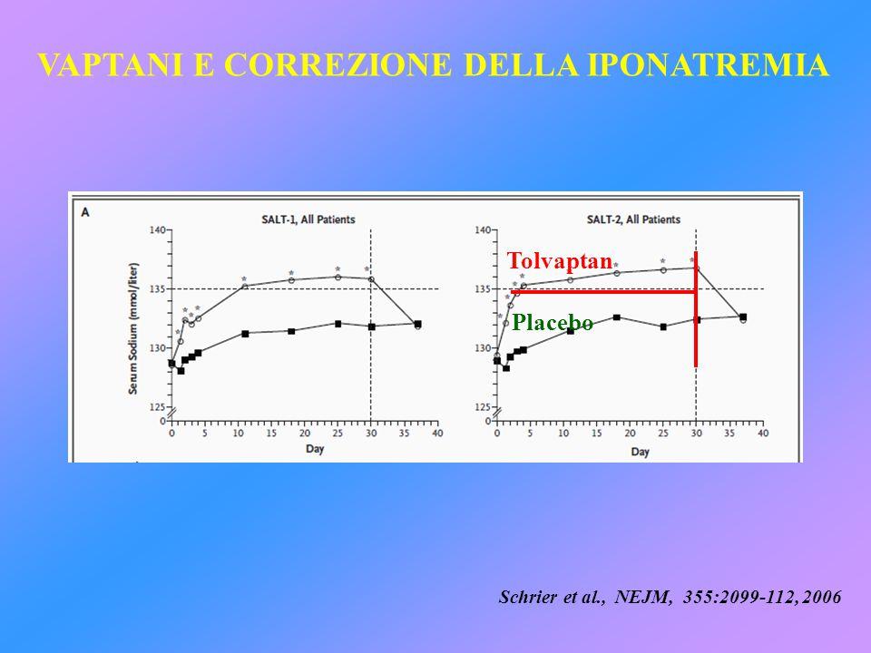 Schrier et al., NEJM, 355:2099-112, 2006 Tolvaptan Placebo VAPTANI E CORREZIONE DELLA IPONATREMIA