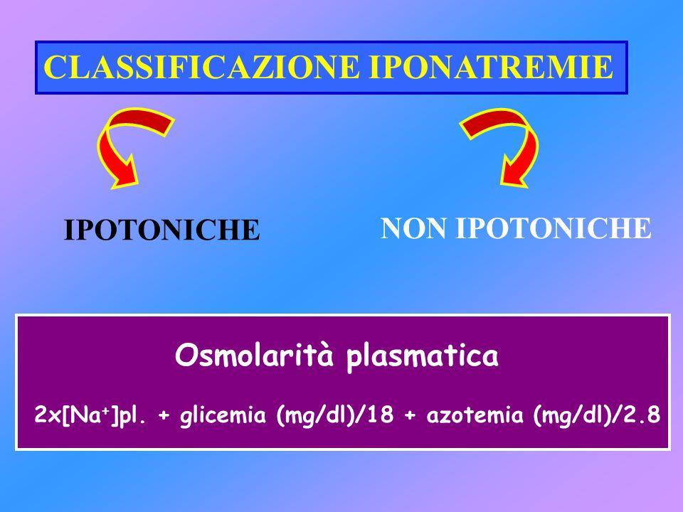 Considera: iperglicemia o pseudoiponatremia Iponatremia Osmolalità plasm ridotta normale/alta VEC aumentato normale ridotto Osmolalità urin >100mosm Kg H 2 0<100mosm Kg H 2 0 Considera: scompenso cardiaco, cirrosi, s.