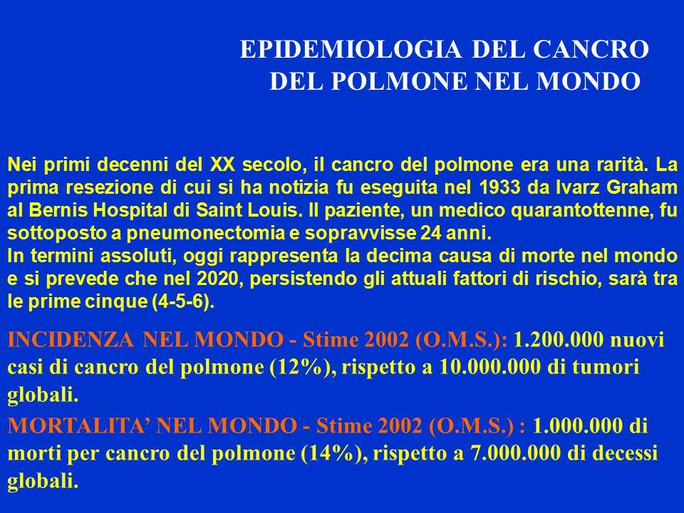 EPIDEMIOLOGIA DEL CANCRO DEL POLMONE NEL MONDO Nei primi decenni del XX secolo, il cancro del polmone era una rarità.