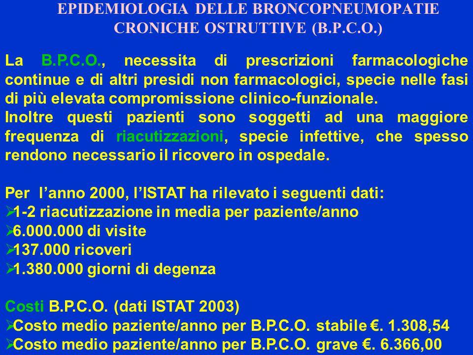 Incidenza del cancro del polmone in Italia (stime 1994 – 1998 I.S.S.) Incidenza 1994 MASCHIFEMMINETOTALENUOVI CASI / 100.000 ABIT.