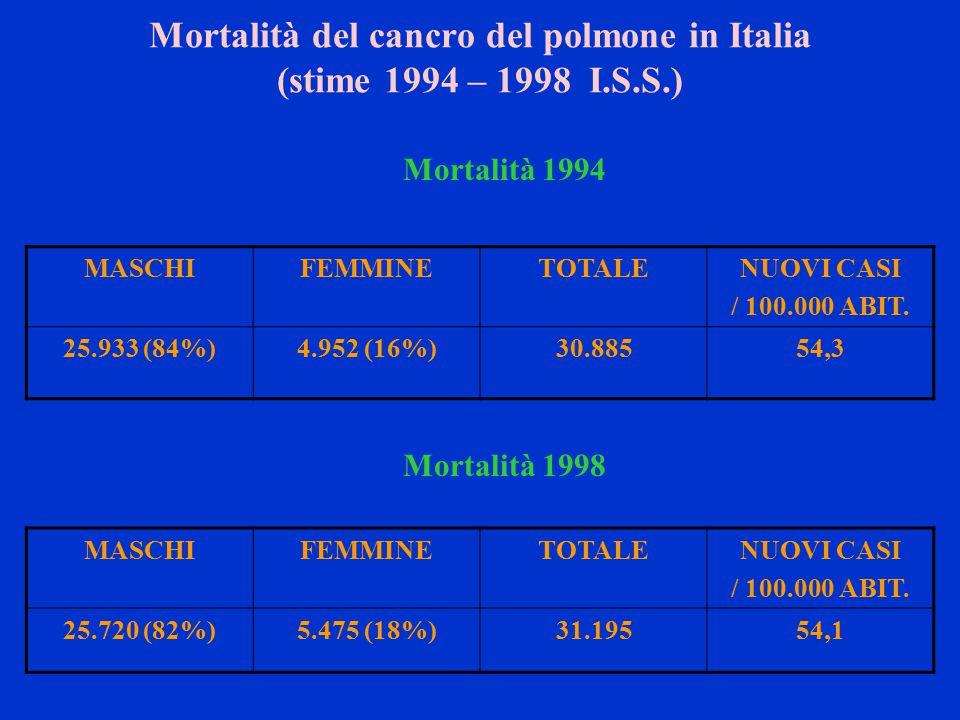 EPIDEMIOLOGIA DELLE MALATTIE RESPIRATORIE IN CAMPANIA Le principali malattie respiratorie in Campania, come in tutto il resto del Paese, negli anni hanno avuto un trend in continuo aumento.