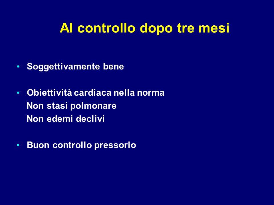 Al controllo dopo tre mesi Soggettivamente bene Obiettività cardiaca nella norma Non stasi polmonare Non edemi declivi Buon controllo pressorio