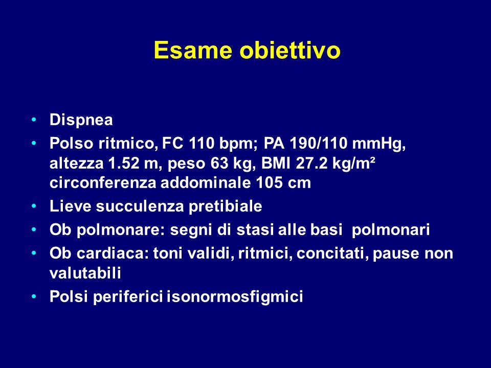 Esame obiettivo Dispnea Polso ritmico, FC 110 bpm; PA 190/110 mmHg, altezza 1.52 m, peso 63 kg, BMI 27.2 kg/m² circonferenza addominale 105 cm Lieve succulenza pretibiale Ob polmonare: segni di stasi alle basi polmonari Ob cardiaca: toni validi, ritmici, concitati, pause non valutabili Polsi periferici isonormosfigmici
