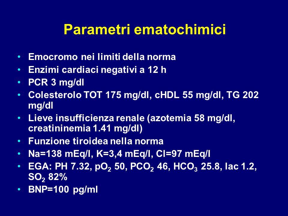 Parametri ematochimici Emocromo nei limiti della norma Enzimi cardiaci negativi a 12 h PCR 3 mg/dl Colesterolo TOT 175 mg/dl, cHDL 55 mg/dl, TG 202 mg/dl Lieve insufficienza renale (azotemia 58 mg/dl, creatininemia 1.41 mg/dl) Funzione tiroidea nella norma Na=138 mEq/l, K=3,4 mEq/l, Cl=97 mEq/l EGA: PH 7.32, pO 2 50, PCO 2 46, HCO 3 25.8, lac 1.2, SO 2 82% BNP=100 pg/ml