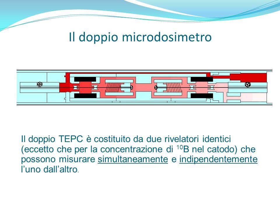 Il doppio microdosimetro Il doppio TEPC è costituito da due rivelatori identici (eccetto che per la concentrazione di 10 B nel catodo) che possono misurare simultaneamente e indipendentemente l'uno dall'altro.