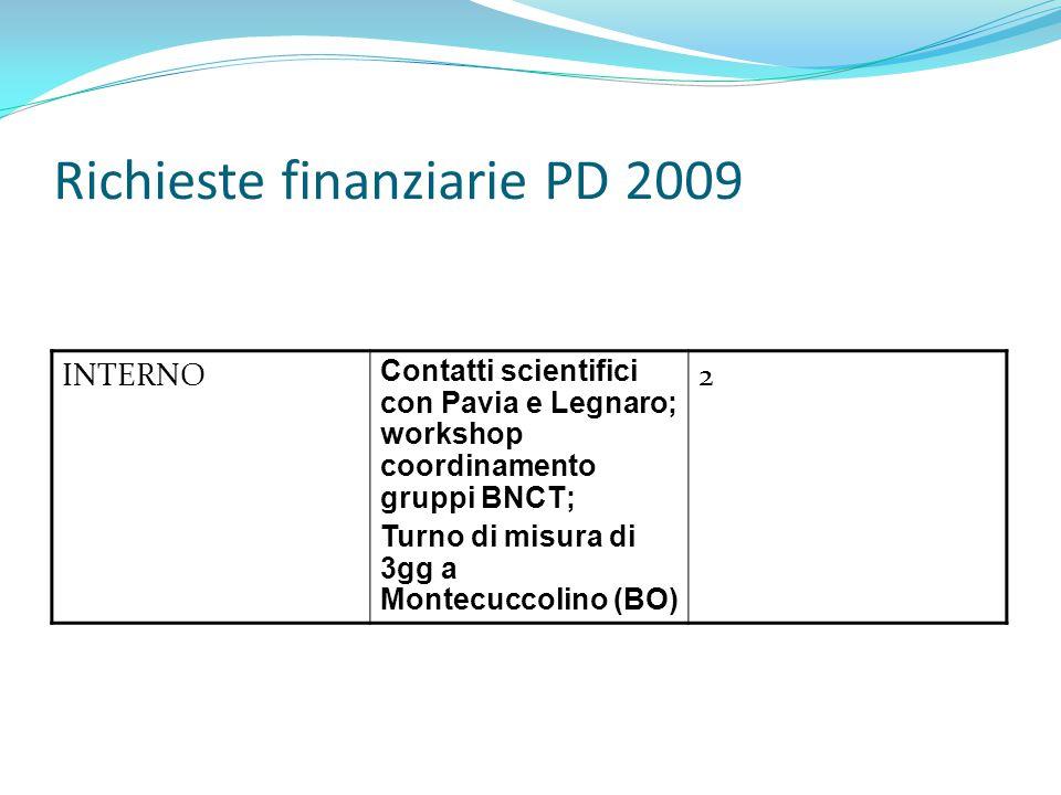 Richieste finanziarie PD 2009 INTERNO Contatti scientifici con Pavia e Legnaro; workshop coordinamento gruppi BNCT; Turno di misura di 3gg a Montecuccolino (BO) 2
