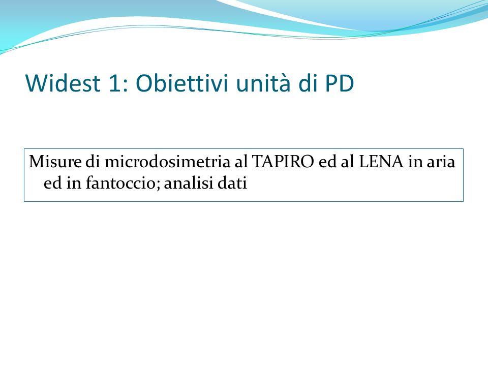 Widest 1: Obiettivi unità di PD Misure di microdosimetria al TAPIRO ed al LENA in aria ed in fantoccio; analisi dati