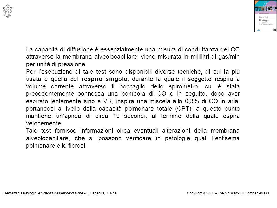 Elementi di Fisiologia e Scienza dell'Alimentazione – E. Battaglia, D. NoèCopyright © 2008 – The McGraw-Hill Companies s.r.l. La capacità di diffusion