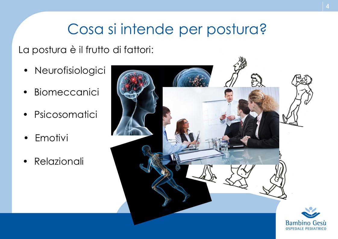 4 Cosa si intende per postura? La postura è il frutto di fattori: Neurofisiologici Biomeccanici Emotivi Psicosomatici Relazionali