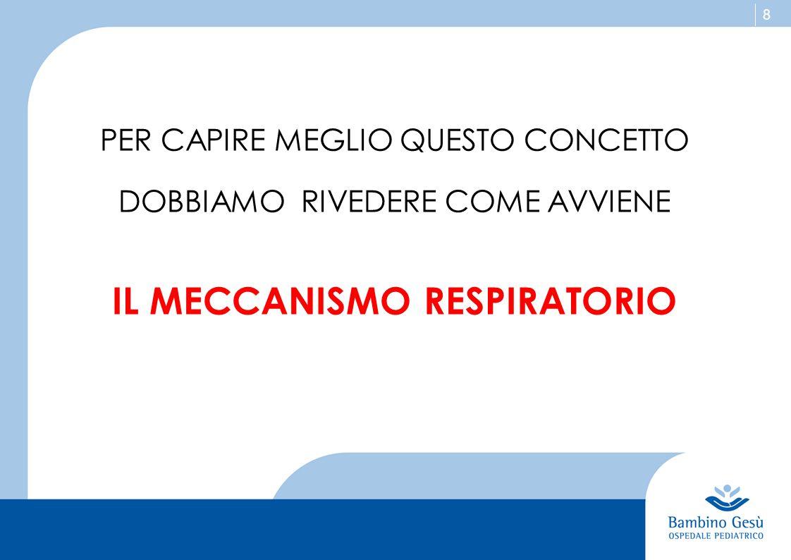8 PER CAPIRE MEGLIO QUESTO CONCETTO DOBBIAMO RIVEDERE COME AVVIENE IL MECCANISMO RESPIRATORIO