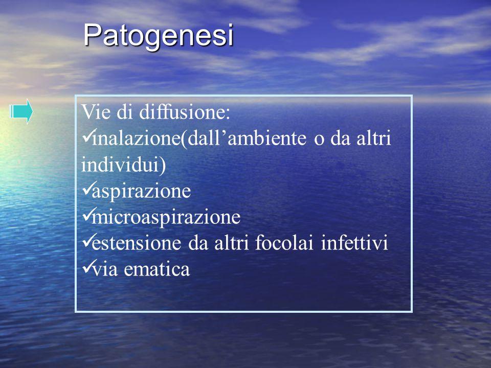 Patogenesi Patogenesi Sistemi di difesa: -flora batterica normale -mucosa, barriera meccanica -trasporto mucociliare -IgA secretorie -interferone -rif