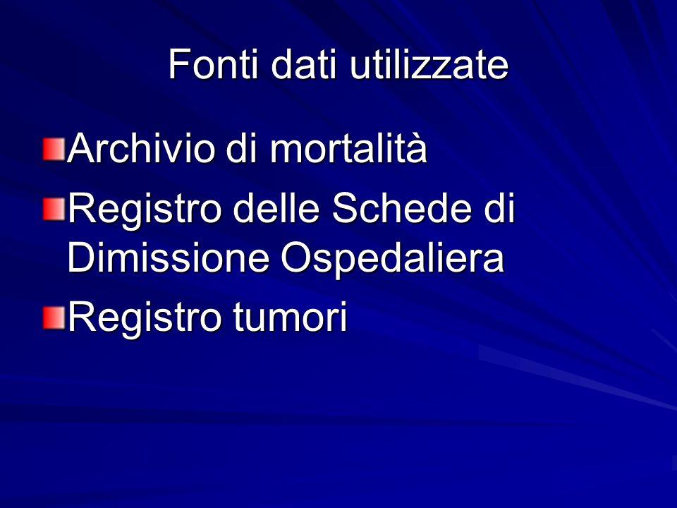 Fonti dati utilizzate Archivio di mortalità Registro delle Schede di Dimissione Ospedaliera Registro tumori