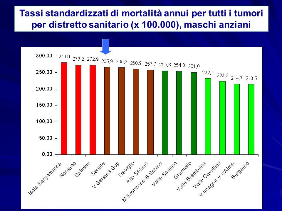 Tassi standardizzati di mortalità annui per tutti i tumori per distretto sanitario (x 100.000), maschi anziani
