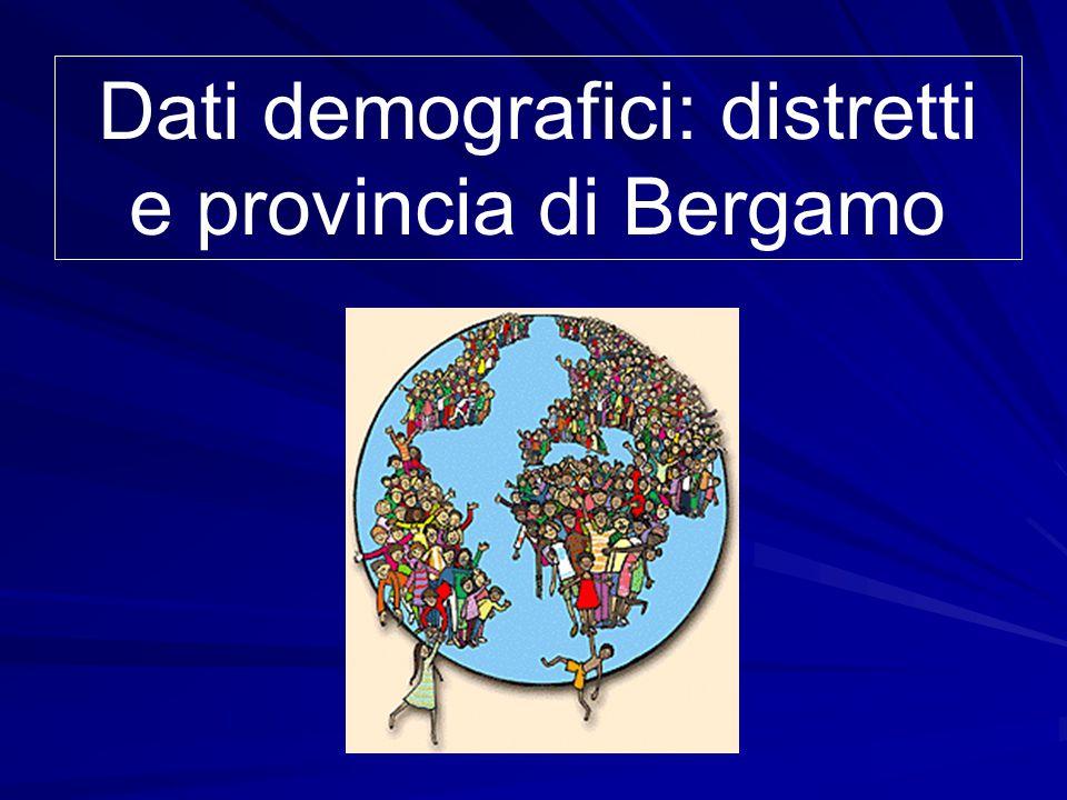 Dati demografici: distretti e provincia di Bergamo