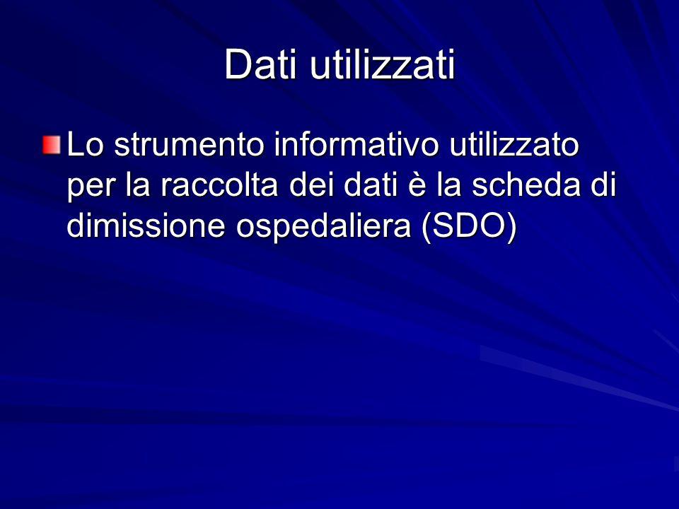 Dati utilizzati Lo strumento informativo utilizzato per la raccolta dei dati è la scheda di dimissione ospedaliera (SDO)