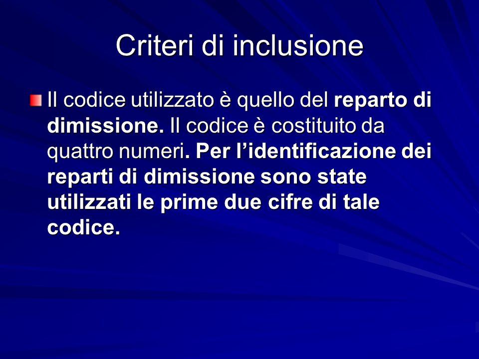 Criteri di inclusione Il codice utilizzato è quello del reparto di dimissione. Il codice è costituito da quattro numeri. Per l'identificazione dei rep