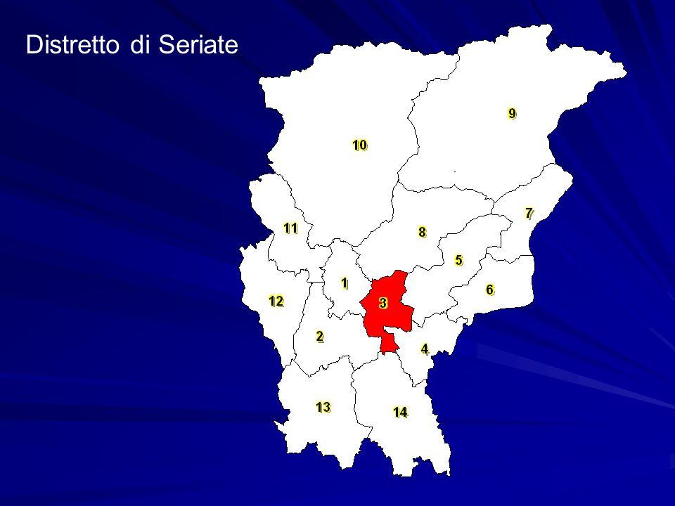 Distretto di Seriate