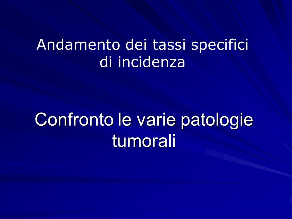 Confronto le varie patologie tumorali Andamento dei tassi specifici di incidenza