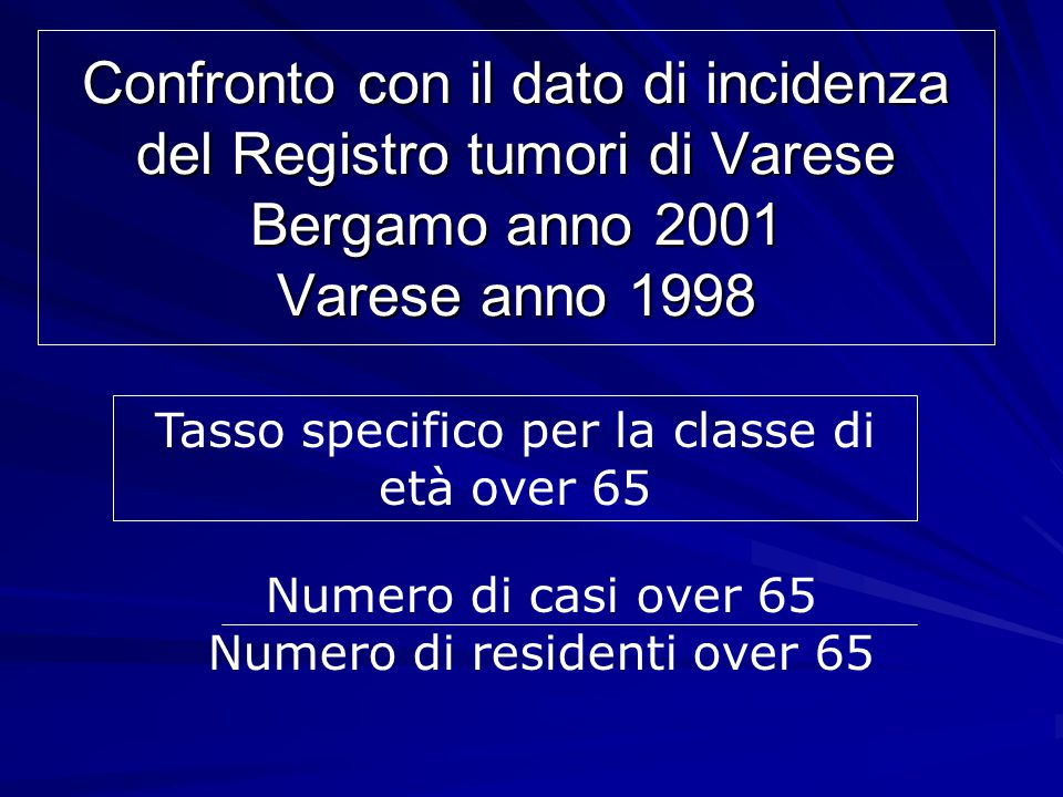 Confronto con il dato di incidenza del Registro tumori di Varese Bergamo anno 2001 Varese anno 1998 Tasso specifico per la classe di età over 65 Numero di casi over 65 Numero di residenti over 65