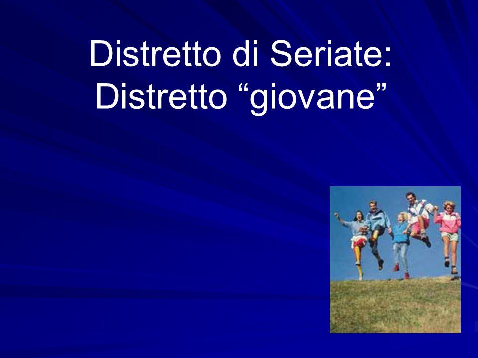 Distretto di Seriate: Distretto giovane