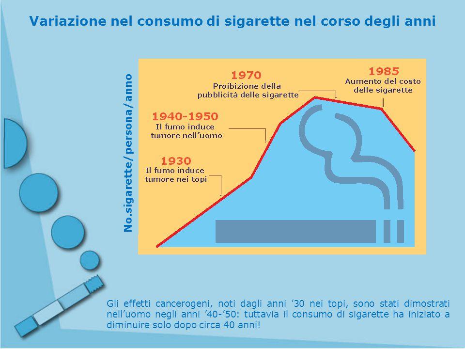 Sostanze con dimostrata attività cancerogena presenti nel fumo di sigaretta