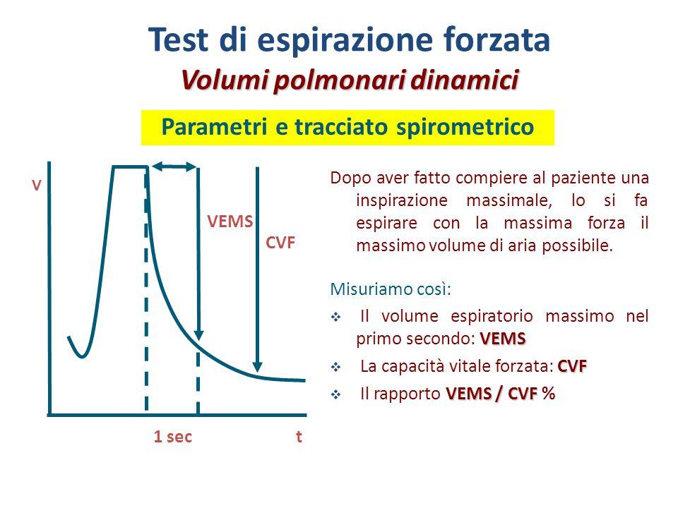 Parametri e tracciato spirometrico Volumi polmonari dinamici Test di espirazione forzata Volumi polmonari dinamici Dopo aver fatto compiere al pazient