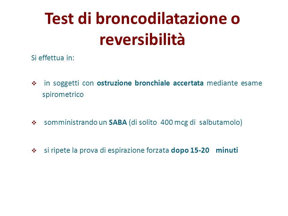 Si effettua in:  in soggetti con ostruzione bronchiale accertata mediante esame spirometrico  somministrando un SABA (di solito 400 mcg di salbutamo