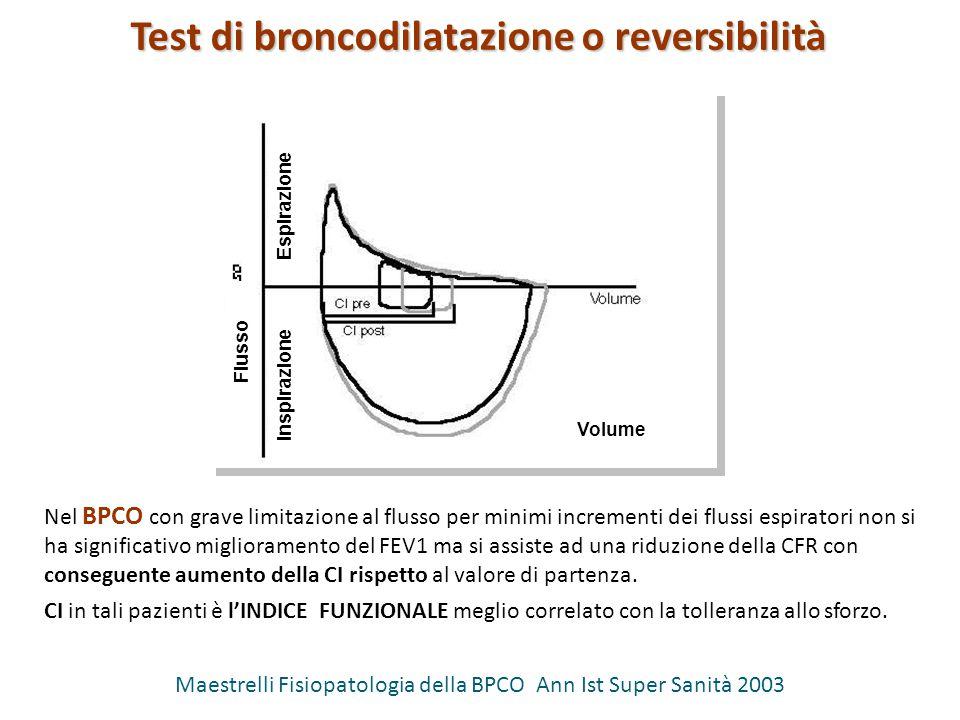 Test di broncodilatazione o reversibilità Volume Flusso Espirazione Inspirazione Maestrelli Fisiopatologia della BPCO Ann Ist Super Sanità 2003 Nel BP