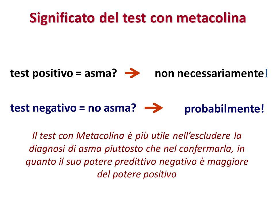 Significato del test con metacolina test positivo = asma? non necessariamente! test negativo = no asma? probabilmente! Il test con Metacolina è più ut