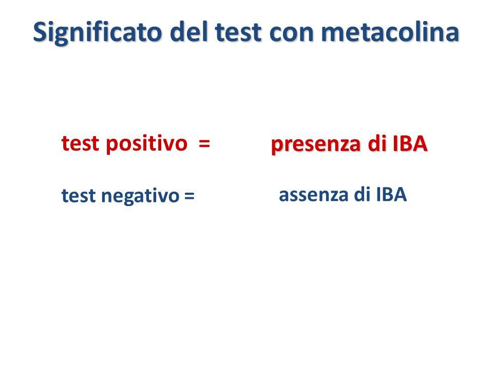 Significato del test con metacolina test positivo = presenza di IBA test negativo = assenza di IBA