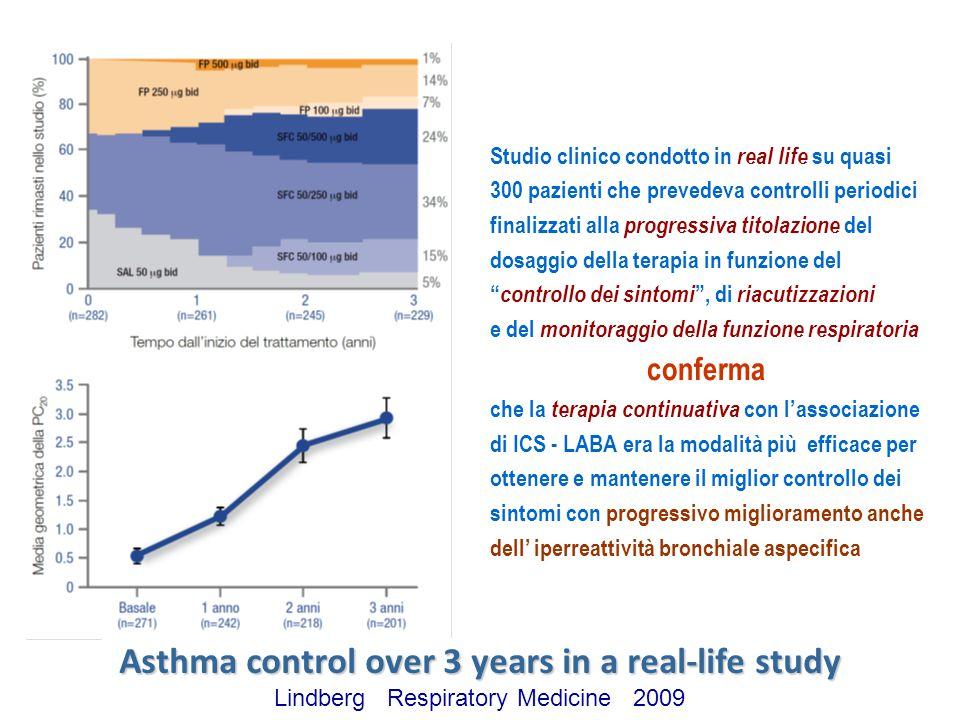 Studio clinico condotto in real life su quasi 300 pazienti che prevedeva controlli periodici finalizzati alla progressiva titolazione del dosaggio del