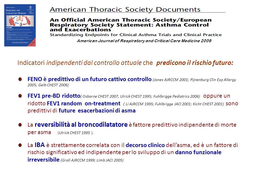 American Journal of Respiratory and Critical Care Medicine 2009 Indicatori indipendenti dal controllo attuale che predicono il rischio futuro: FENOpre
