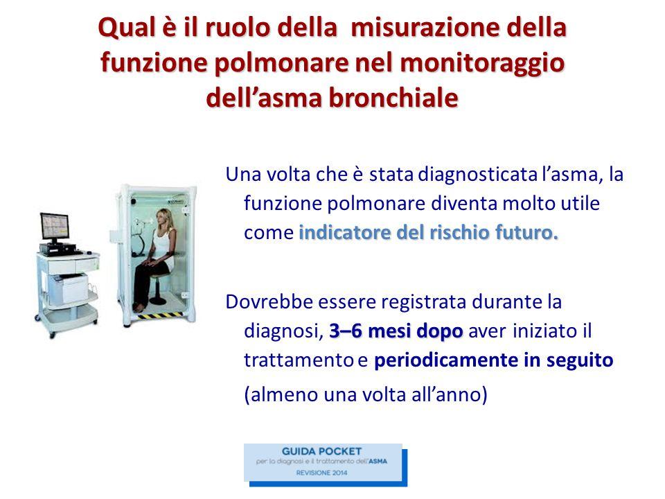 Qual è il ruolo della misurazione della funzione polmonare nel monitoraggio dell'asma bronchiale indicatore del rischio futuro. Una volta che è stata