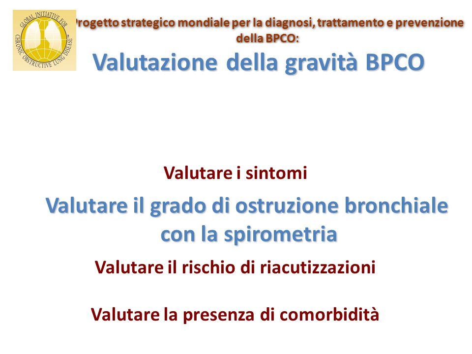 Valutare i sintomi Valutare il grado di ostruzione bronchiale con la spirometria Valutare il rischio di riacutizzazioni Valutare la presenza di comorb