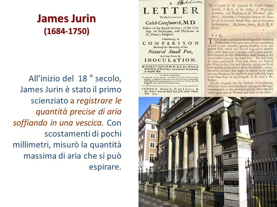 All'inizio del 18 ° secolo, James Jurin è stato il primo scienziato a registrare le quantità precise di aria soffiando in una vescica. Con scostamenti