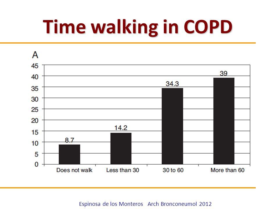 Attilio Pietra Espinosa de los Monteros Arch Bronconeumol 2012 Time walking in COPD