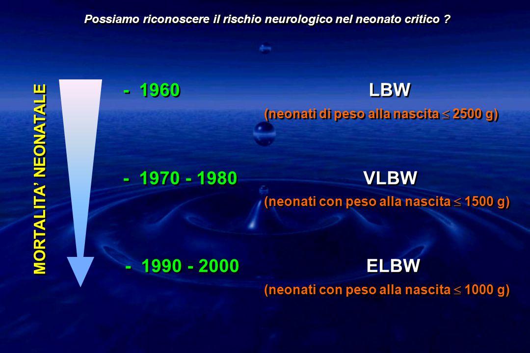 - 1960 LBW (neonati di peso alla nascita  2500 g) - 1970 - 1980 VLBW (neonati con peso alla nascita  1500 g) - 1990 - 2000 ELBW (neonati con peso al