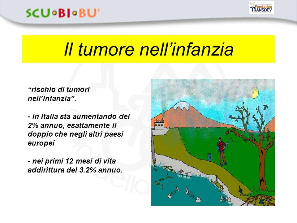 Il cancro nei bambini Rischio di cancro nell' infanzia In Italia sta aumentando del 2% annuo.