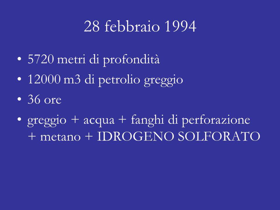 28 febbraio 1994 5720 metri di profondità 12000 m3 di petrolio greggio 36 ore greggio + acqua + fanghi di perforazione + metano + IDROGENO SOLFORATO
