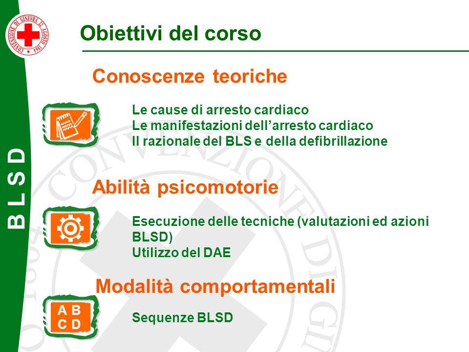 B L S D Obiettivi del corso Abilità psicomotorie Conoscenze teoriche Modalità comportamentali Esecuzione delle tecniche (valutazioni ed azioni BLSD) U
