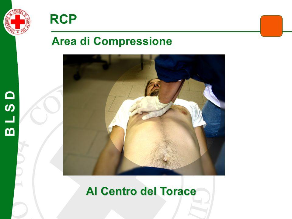 B L S D RCP Area di Compressione Al Centro del Torace