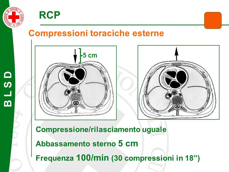 """B L S D RCP Compressioni toraciche esterne Compressione/rilasciamento uguale Abbassamento sterno 5 cm Frequenza 100/min (30 compressioni in 18"""") 5 cm"""