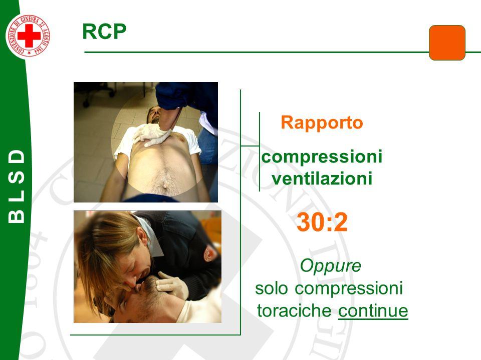 B L S D RCP Rapporto compressioni ventilazioni 30:2 Oppure solo compressioni toraciche continue