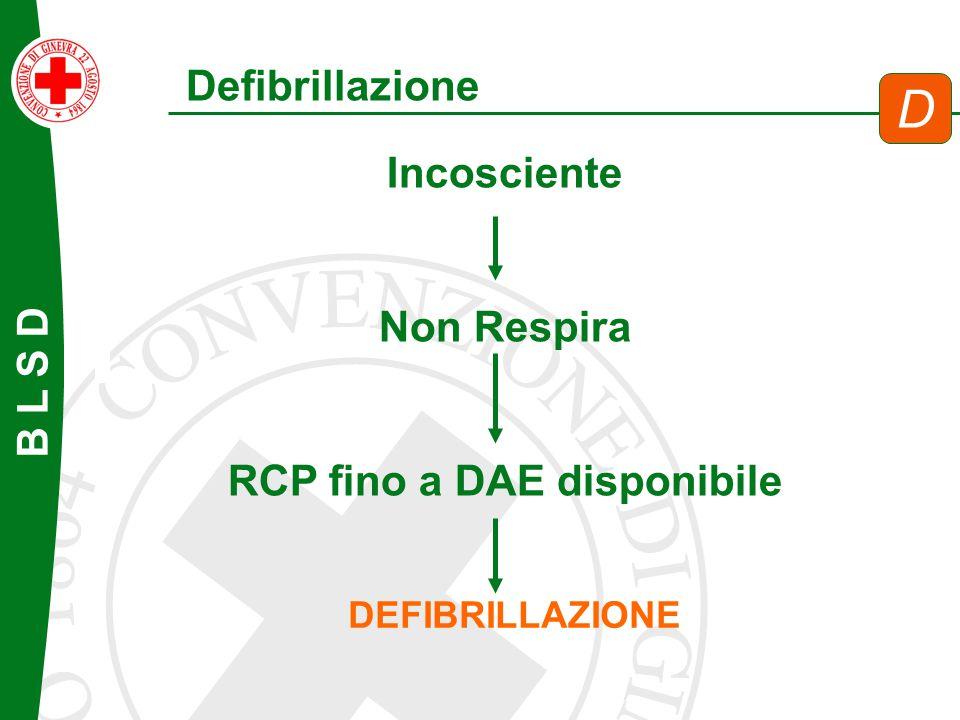 B L S D Defibrillazione D DEFIBRILLAZIONE Incosciente Non Respira RCP fino a DAE disponibile
