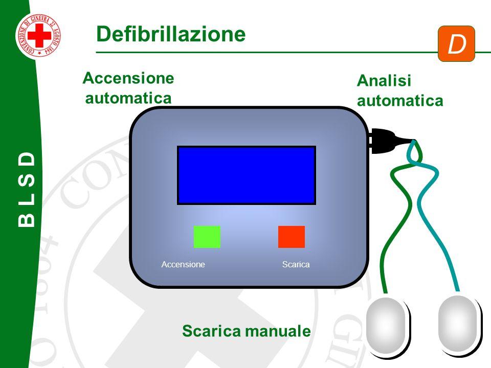 B L S D Defibrillazione D Analisi automatica ScaricaAccensione automatica Scarica manuale
