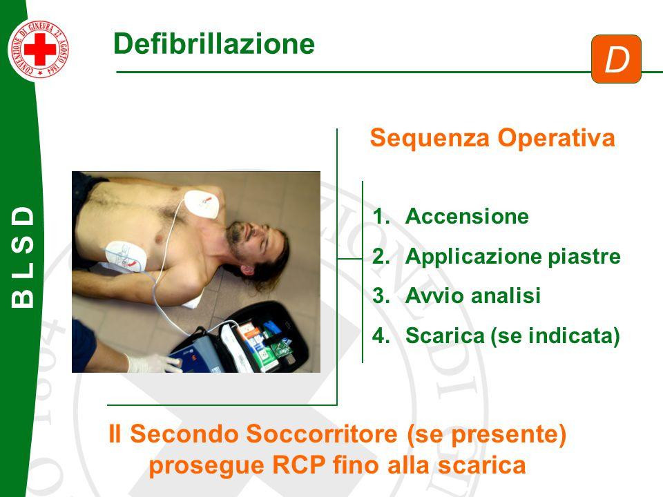 B L S D Defibrillazione D 1.Accensione 2.Applicazione piastre 3.Avvio analisi 4.Scarica (se indicata) Sequenza Operativa Il Secondo Soccorritore (se p